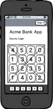 Acme Bank Phone Login Mockup