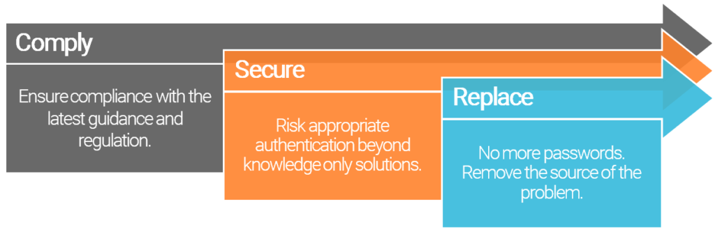 Secure. Comply. Replace.